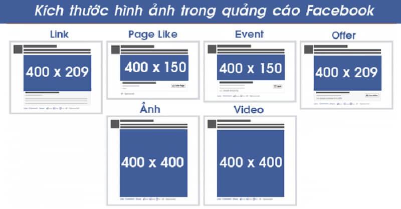 Kích thước chuẩn các loại ảnh video quảng cáo facebook