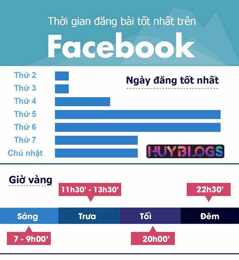 Chọn giờ bài đăng -cách tăng like facebook nhanh nhất và quan trọng nhất
